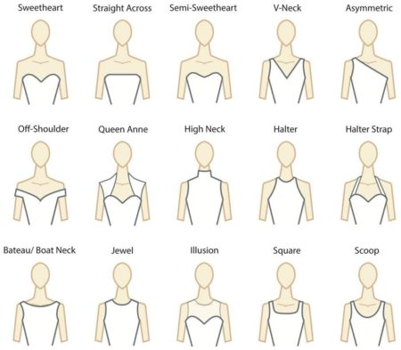 The Right Necklace For Your Neckline