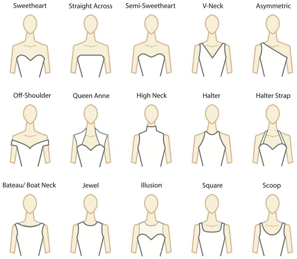 choosing the right necklace to go with your neckline does not have to