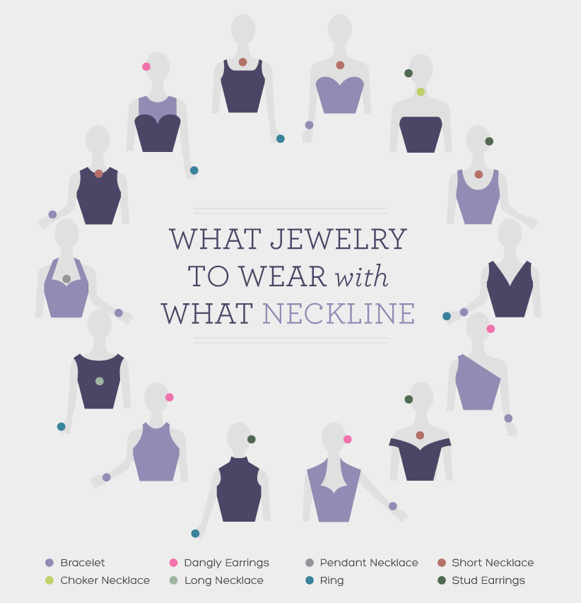 the right necklace for your neckline tasha chawner